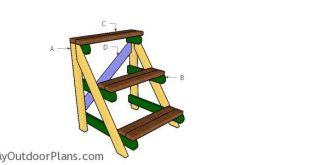 2x4 Plant Stand Plans | MyOutdoorPlans | Free Woodworking Plans and Projects, DI...