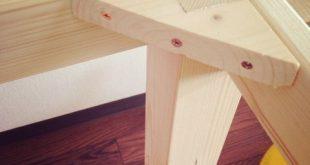 ein aktualisiertes Intro, um die notwendigen Informationen für moderne Holzbearbeitungsmöbel ...